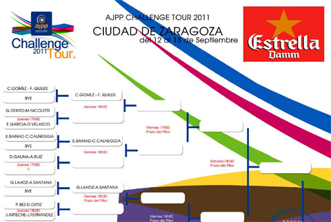 challenger zaragoza padelgood Cuadro AJPP Challenge Ciudad de Zaragoza.