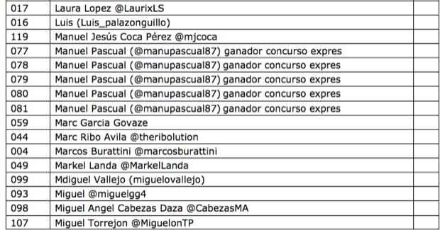 Lista4 Modificación erratas en Listado Participantes 3er #sorteopadelgood #Visión Xiam