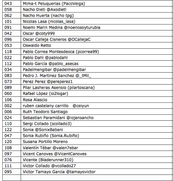 Lista5 Modificación erratas en Listado Participantes 3er #sorteopadelgood #Visión Xiam