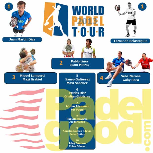 jugadores world padel tour 2013