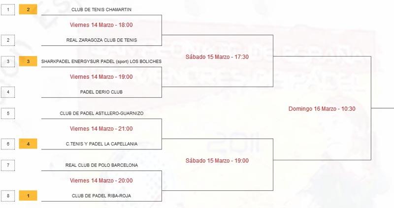 campeonato de españa cuadro femenino