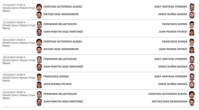 Horarios grupo A Master Guía Máster World Padel Tour Masculino 2014