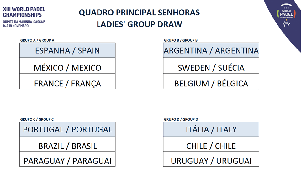cuadro-femenino-mundial-padel-2016
