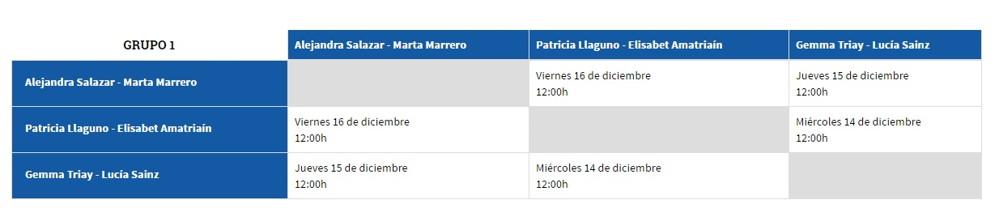 Grupo1 Femenino Master Final WPT 2016 Grupos y Horarios Máster Final World Padel Tour Madrid 2016