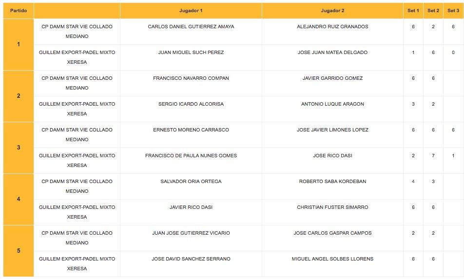 Final Cto España masculina 2017 Equipos campeones de España por equipos de 1ª - 2017