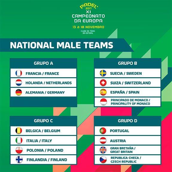 Campeonato Europa Padel 2017 Grupo A Comenzó el XI Campeonato de Europa de Pádel