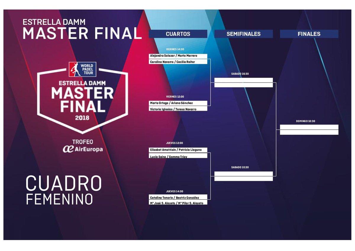 Cuadro Femenino Máster World Padel Tour Madrid2018