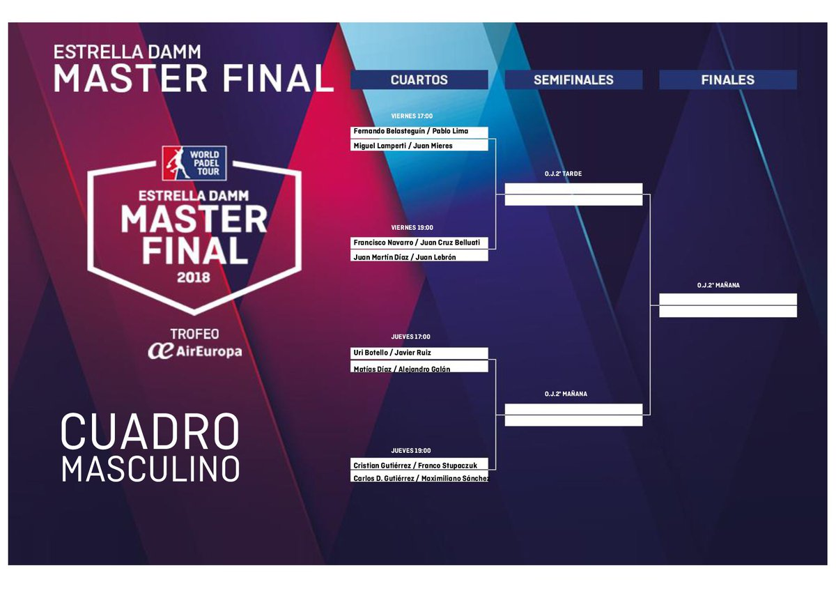Cuadro Masculino Máster Final World Padel Tour 2018