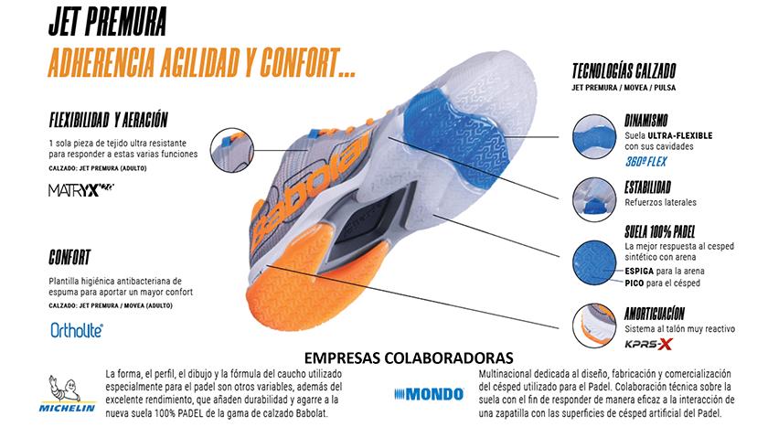 babolat jet premura 2019 infografia Babolat Jet Premura, las primeras zapatillas diseñadas 100% para pádel
